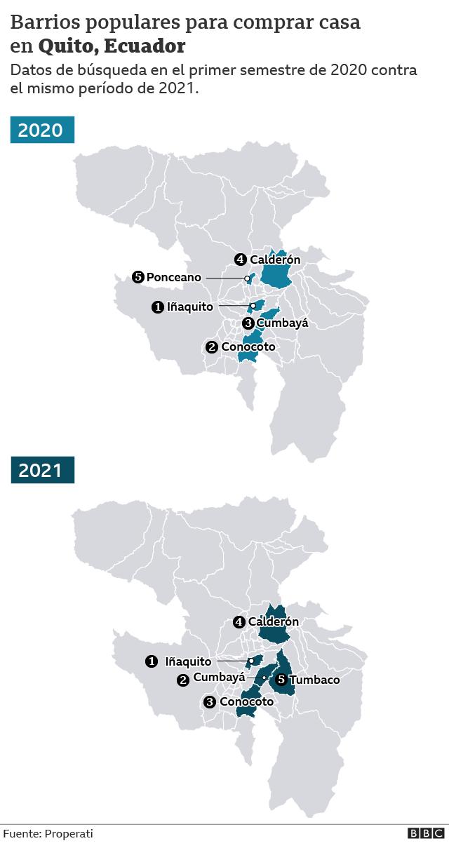 Mapa de Quito con la tendencia de búsqueda de propiedades 2020- 2021