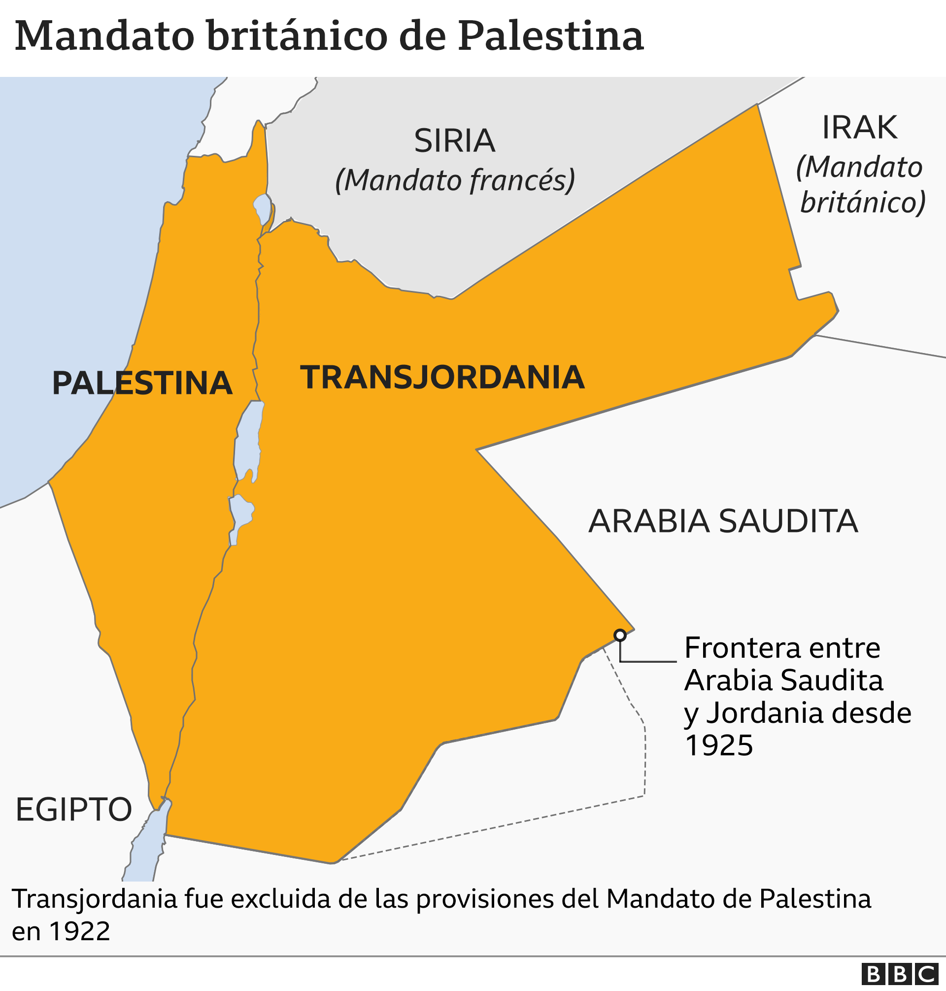 Mapa 1: Mandato británico de Palestina