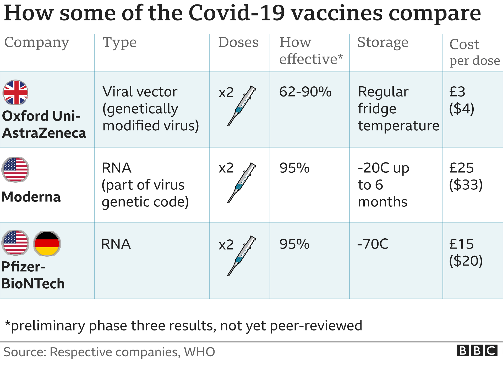Coronavirus: French government vows to speed up vaccinations thumbnail