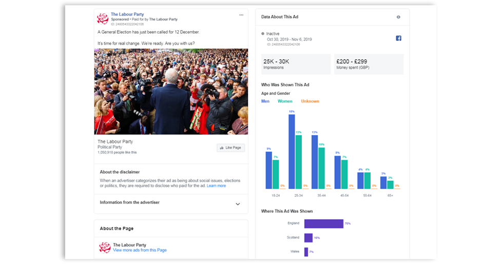 A screengrab showing the data available in the Facebook Ad Library
