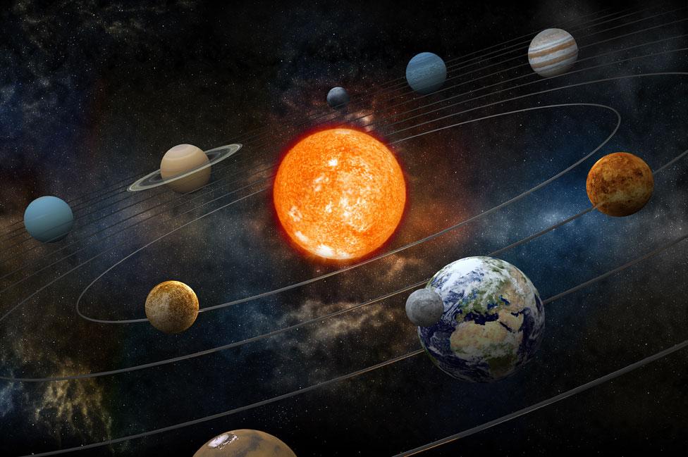 Las órbitas del Sistema solar.