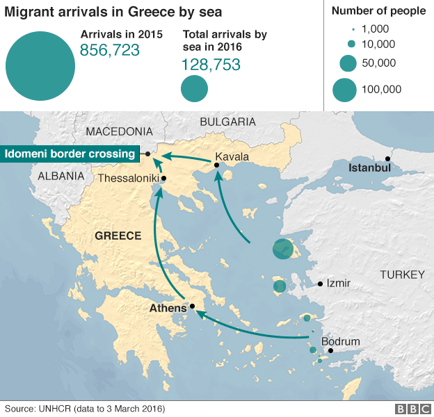Graphic - Greece migrant arrivals by sea