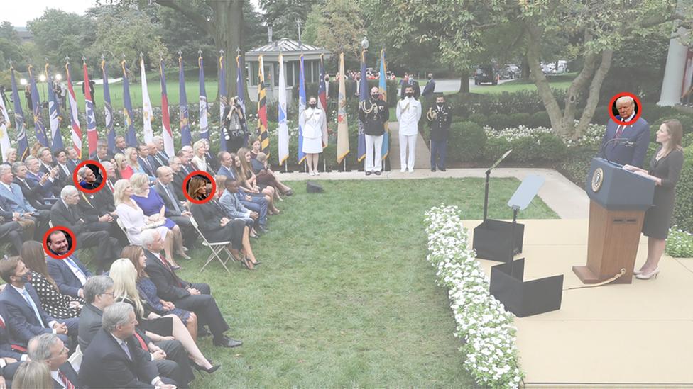 出席上周六最高法院大法官提名人艾米·康尼·巴雷特(Amy Coney Barrett)的提名儀式後測試為陽性的人,從左到右標記紅圈者:參議員麥克·李,聖母大學校長約翰·詹金斯牧師、第一夫人梅拉尼婭和特朗普總統。