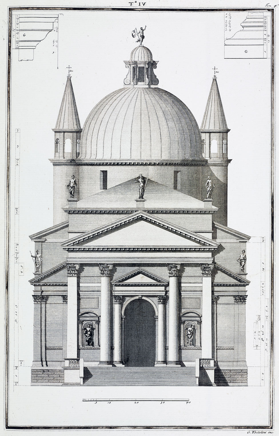 Iglesia del Redentor, Venecia
