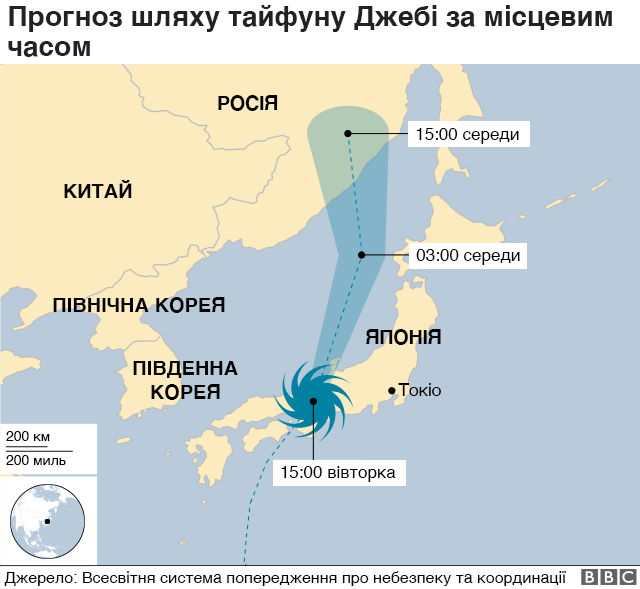 Шлях тайфуну Джебі
