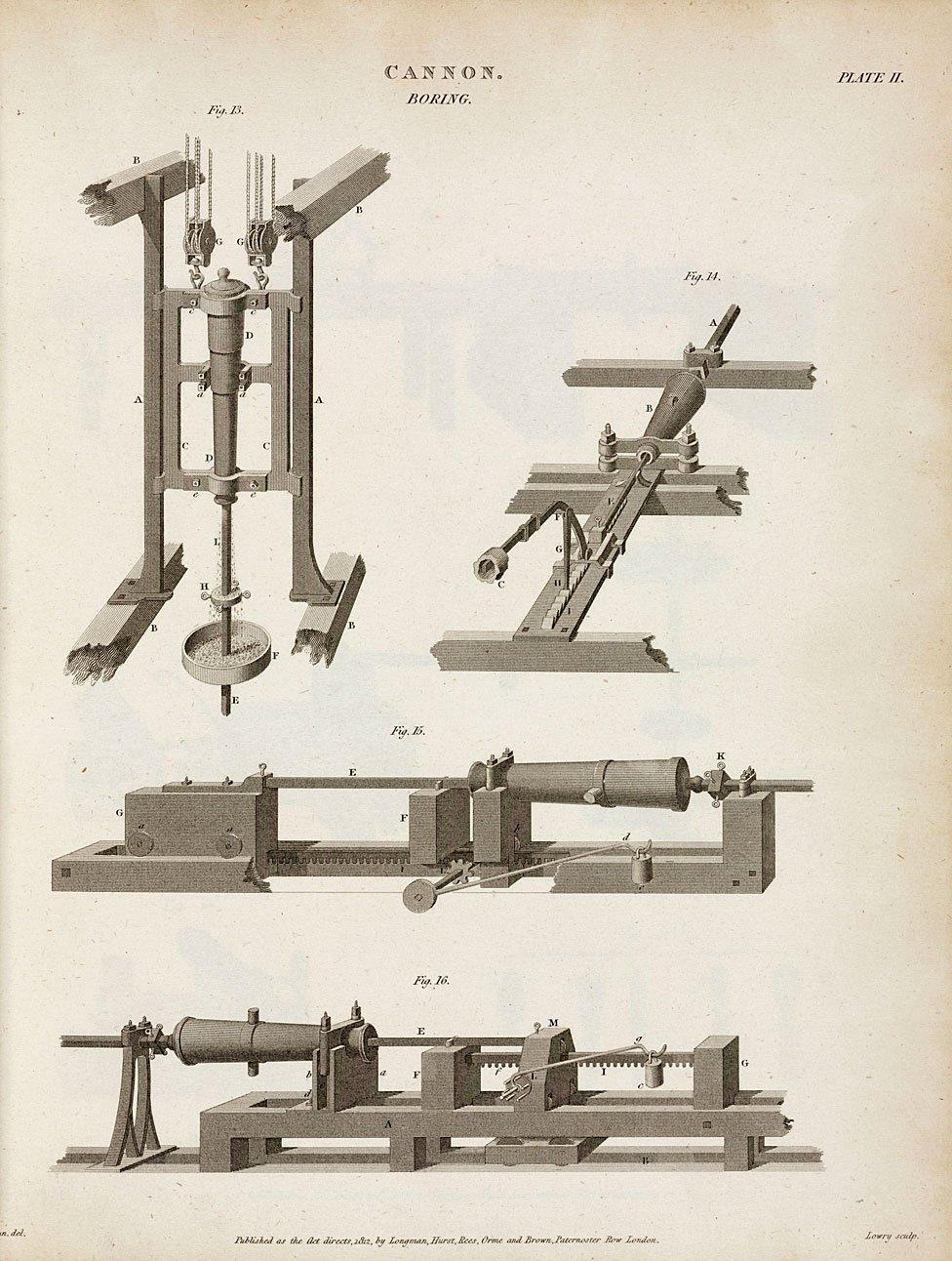 Una ilustración del equipo desarrollado y patentado por John Wilkinson para perforar el orificio central en los cañones