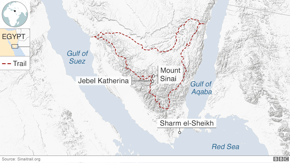 Map of Sinai Trail route