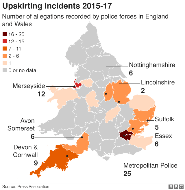 Chart showing recorded incidents
