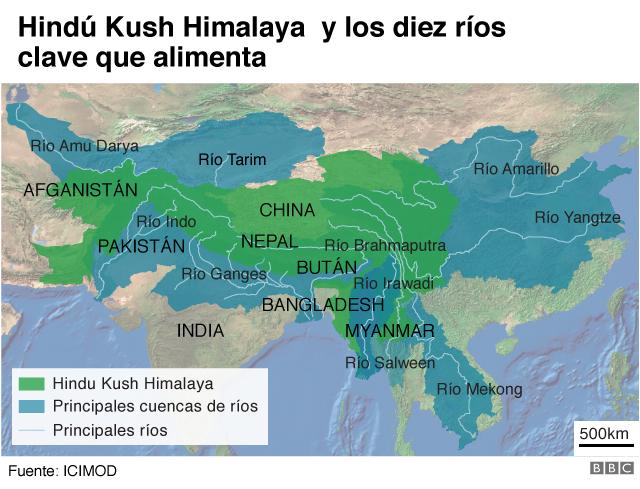 Mapa del Hindú Kush Himalaya y los 10 ríos que alimenta
