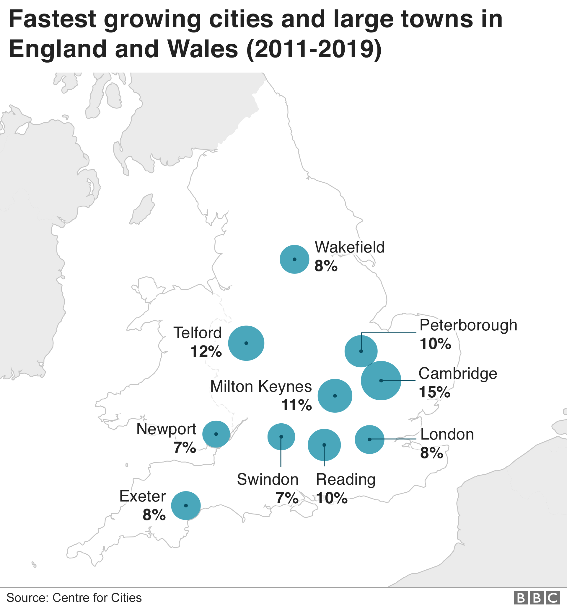 Housing crisis: Where are the most new homes being built? - BBC News