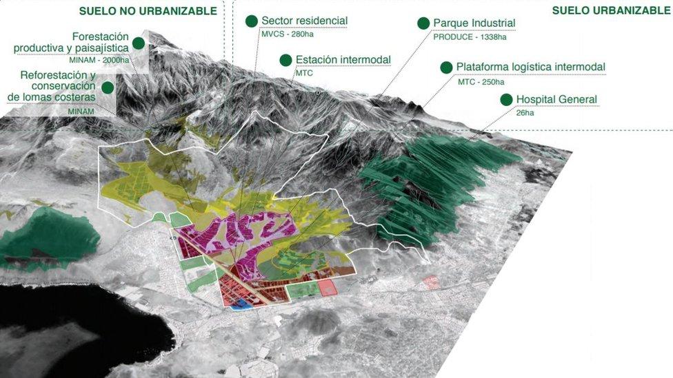 """Esquema de la """"Ciudad Bicentenario""""."""
