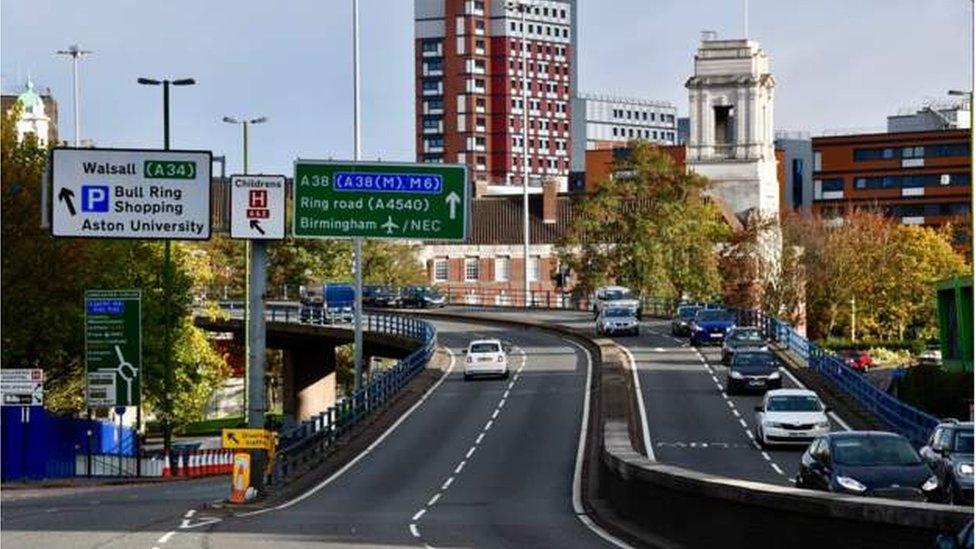 Birmingham ring road