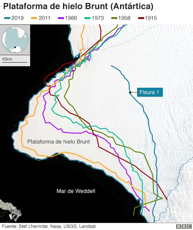 Gráfico Plataforma de hielo Brunt.