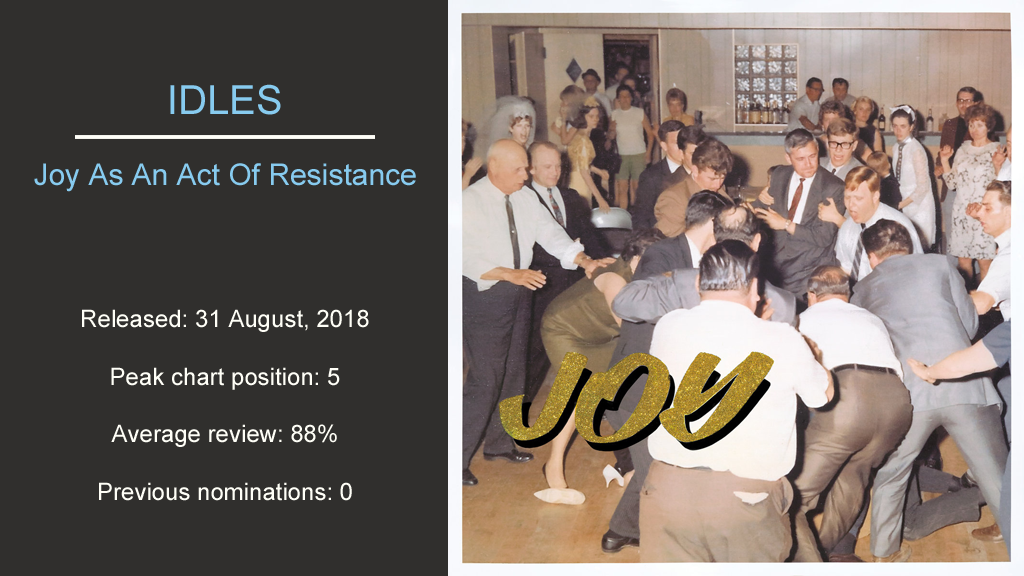 Artwork for Idles - Joy As An Act Of Resistance