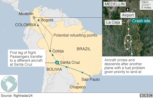 Map of aircraft's route