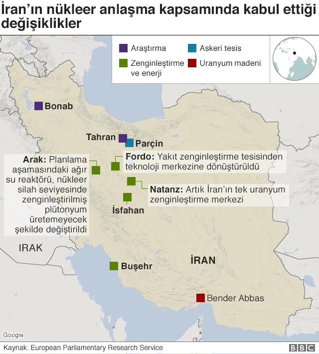 İran nükleer harita