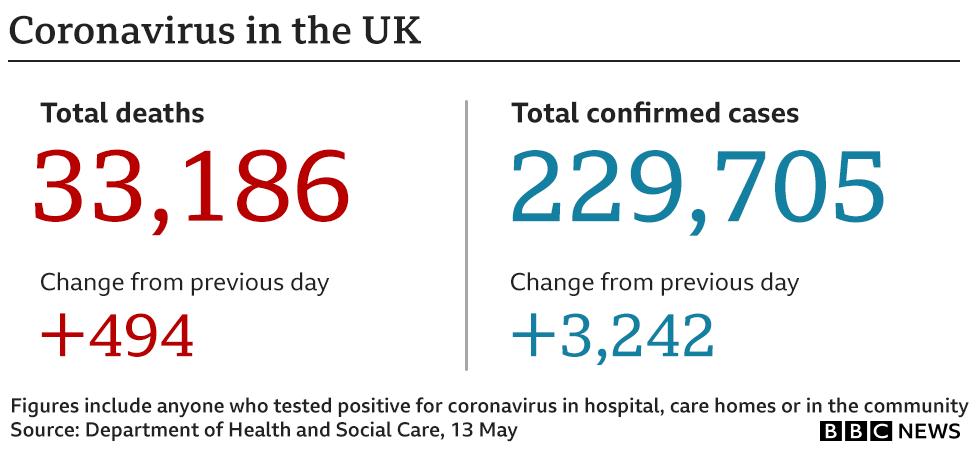 Coronavirus Some Return To Work As Lockdown Eases Slightly In England Bbc News