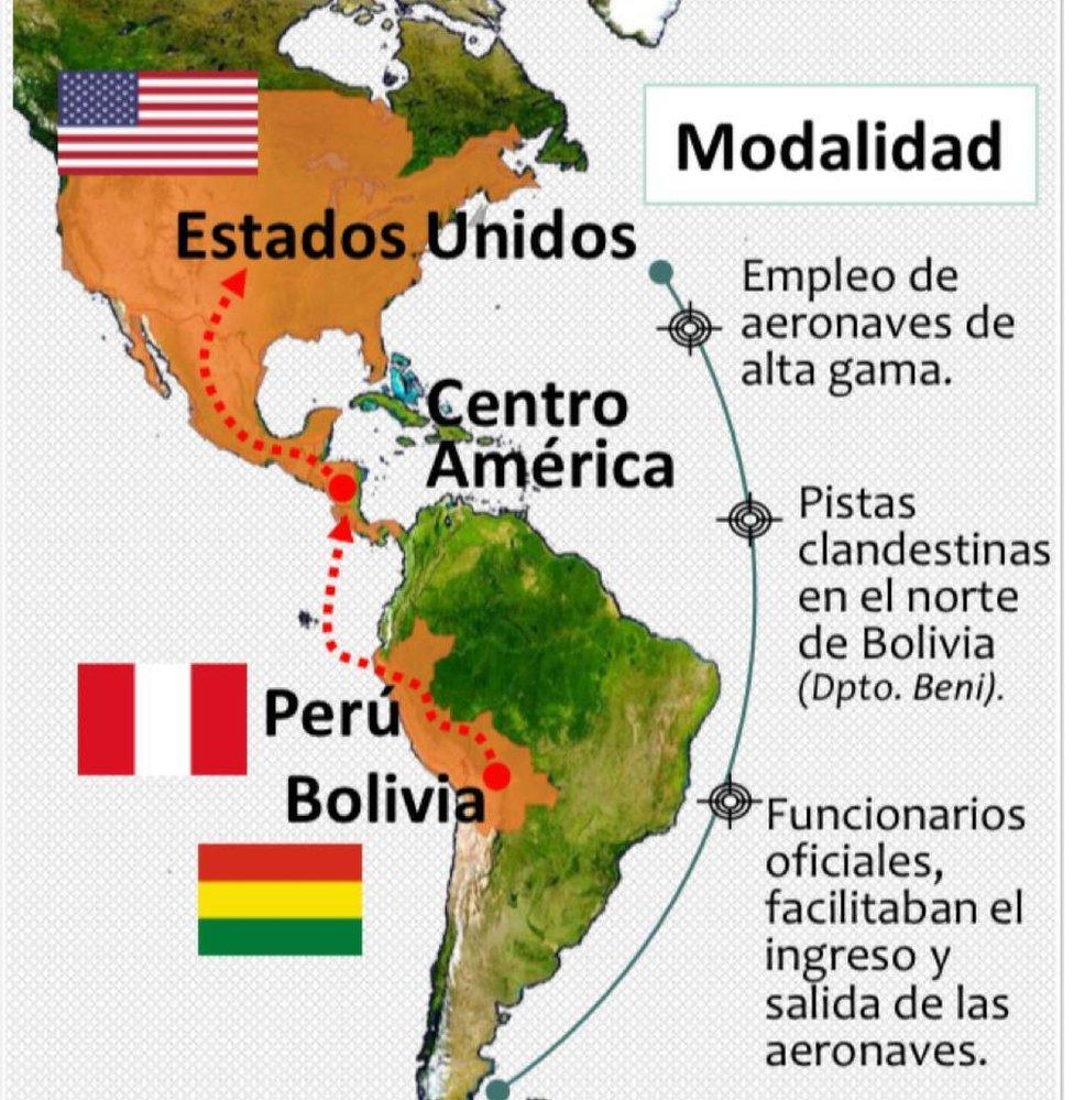 Esquema de la organización elaborado por la Policía de Colombia.