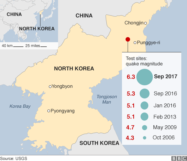 North Korea S Missile And Nuclear Programme Bbc News