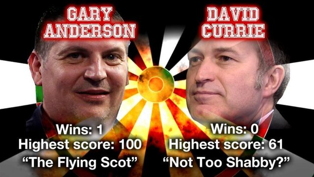 Anderson v Currie