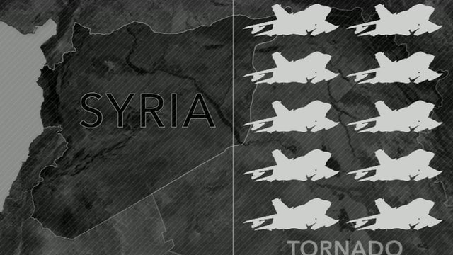 Graphic showing Syria map and Tornados