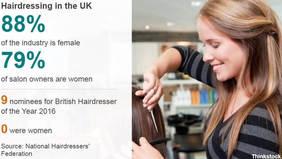hairdressing datapic