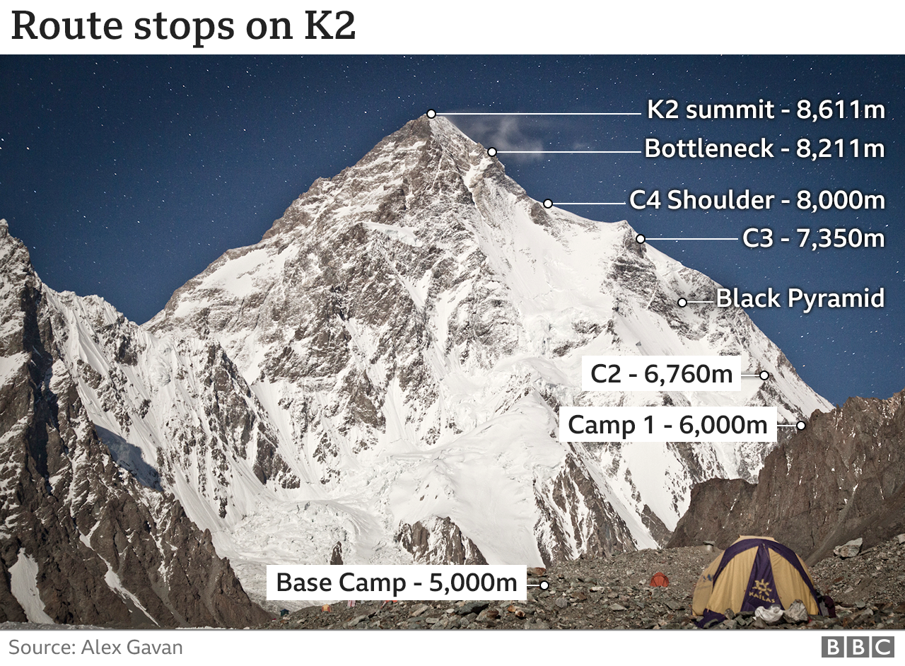 Nepali climbers make history with winter summit of K2 mountain thumbnail