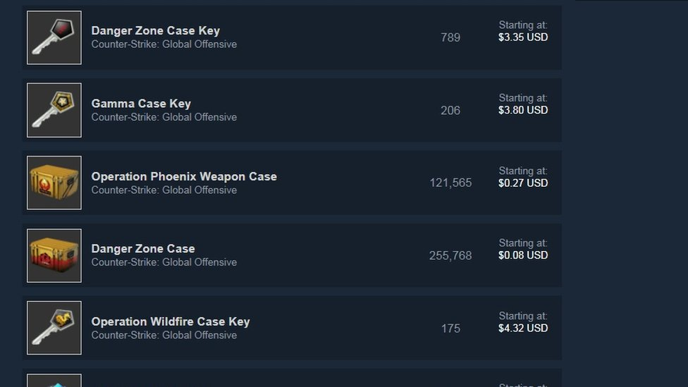 Steam marketplace listing
