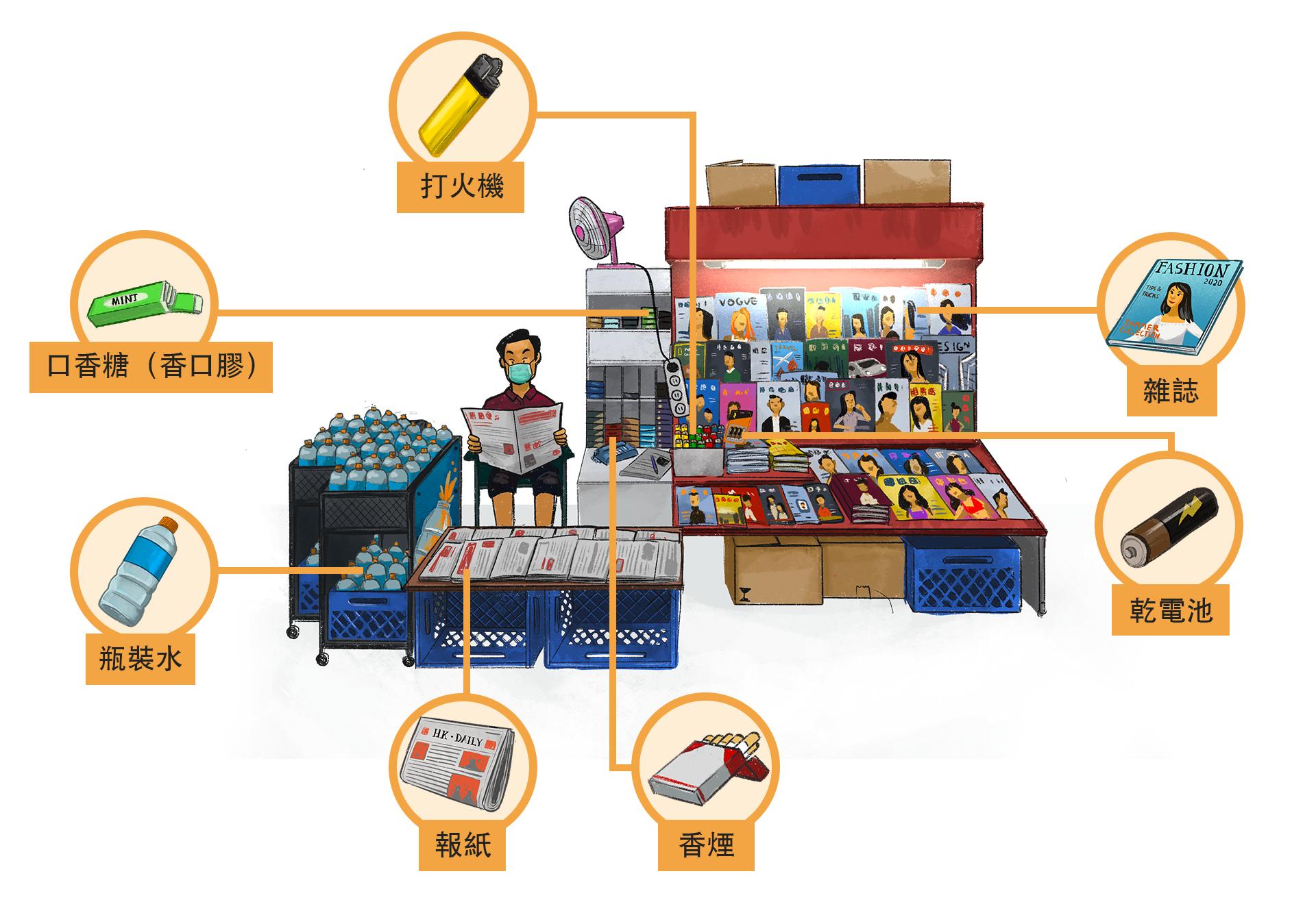 插圖:香港報攤規定可銷售之貨品