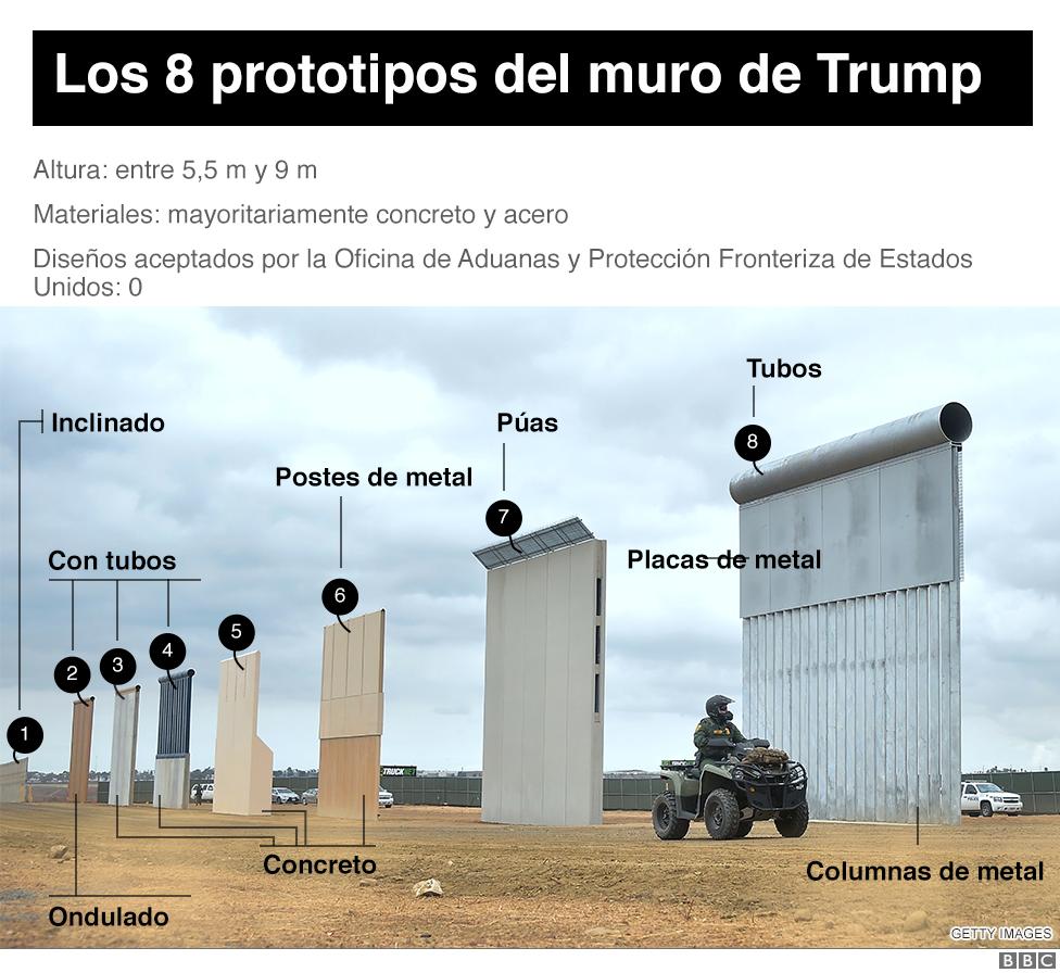 Imagen de los prototipos de muro de Trump.