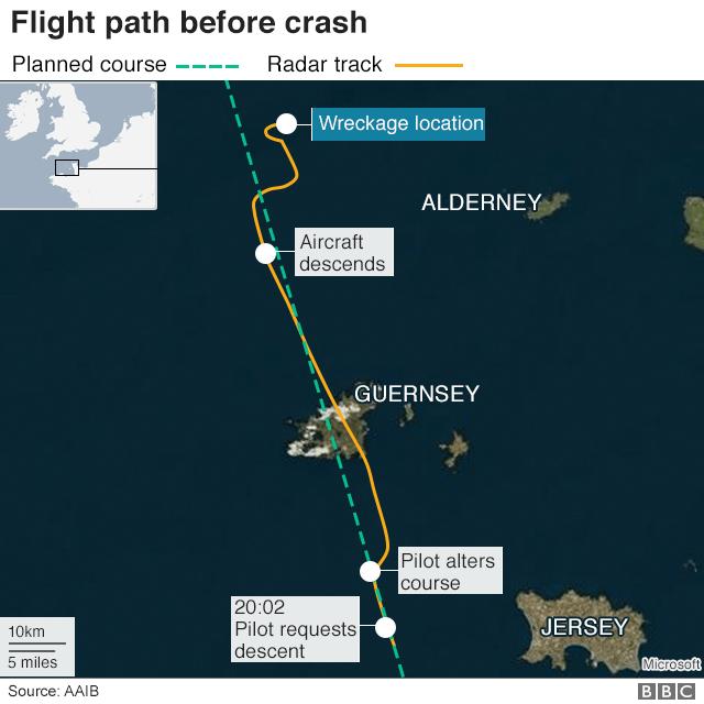 The flight path before crash