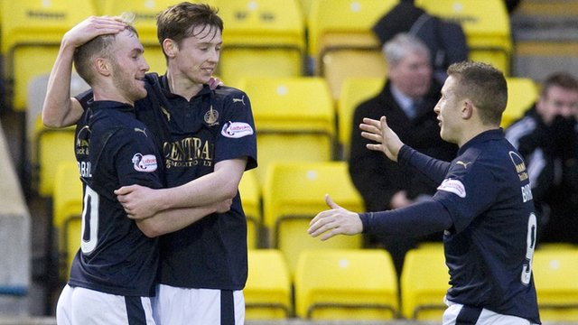 Highlights - Livingston 1-1 Falkirk