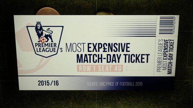 The Premier League's most expensive tickets