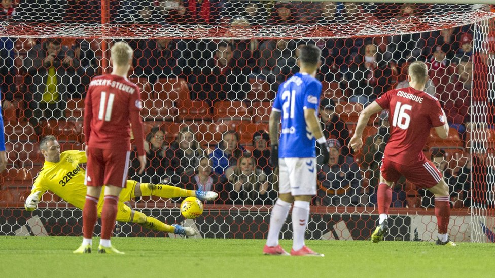 Two men charged over Aberdeen v Rangers racial chants