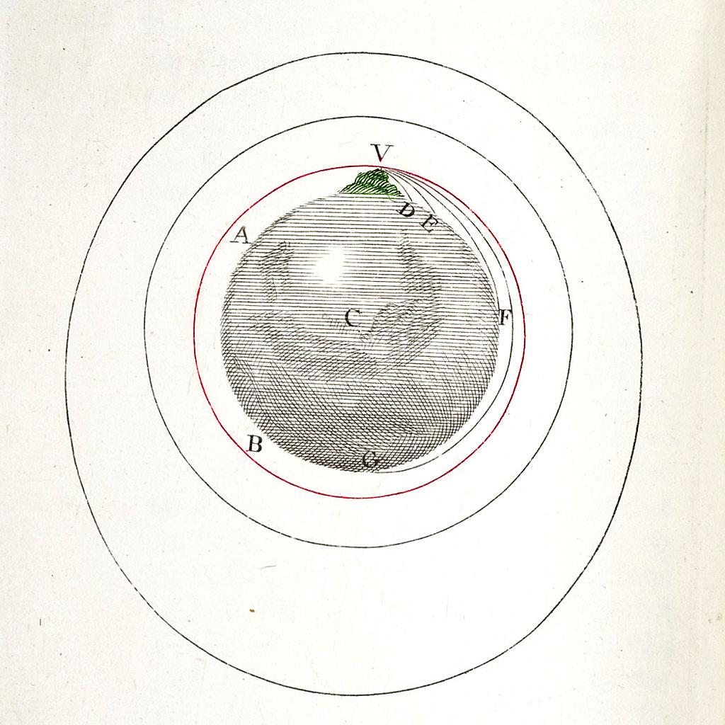 Ilustración de los cálculos de Newton de la trayectoria de balas