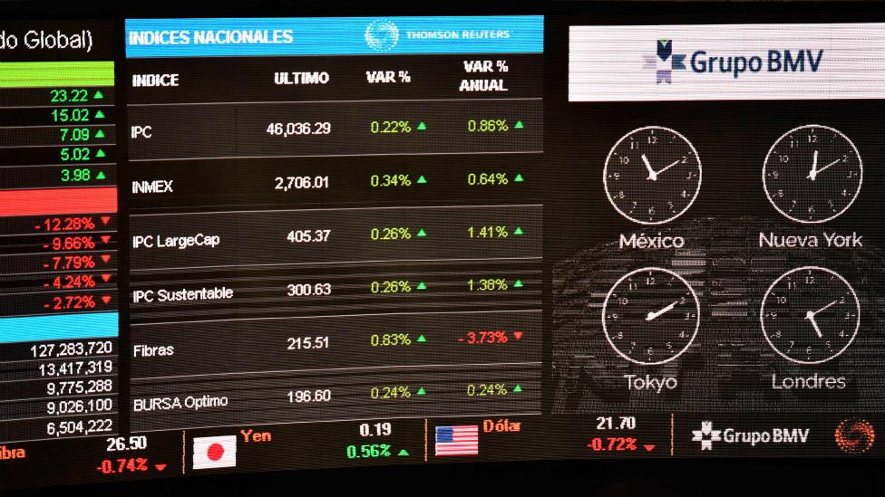 Bolsa de Valores México
