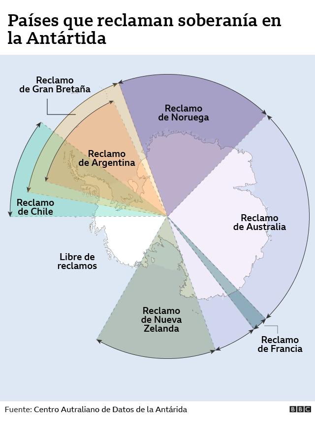 Mapa de los países que reclaman soberanía en la Antártida