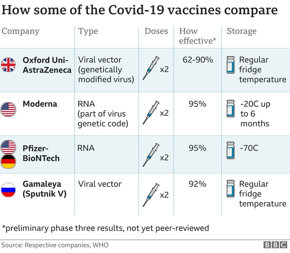 Covid: Llandudno vaccination centre delay prompts apology thumbnail
