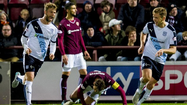 Highlights - Hearts 1-1 Dundee