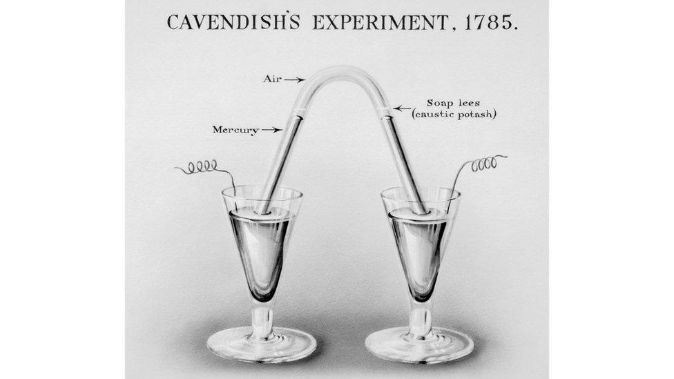Ilustración del experimento de Henry Cavendish