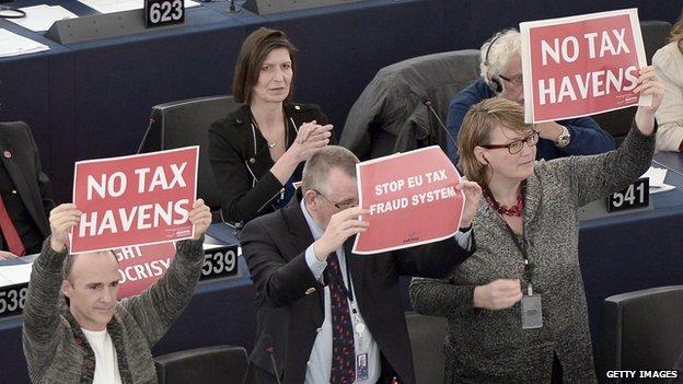 Poslanici u Evropskom parlamentu drže transparente protiv poreskih rajeva 2014. godine