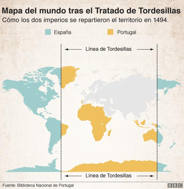 Mapa Tratado de Tordesillas