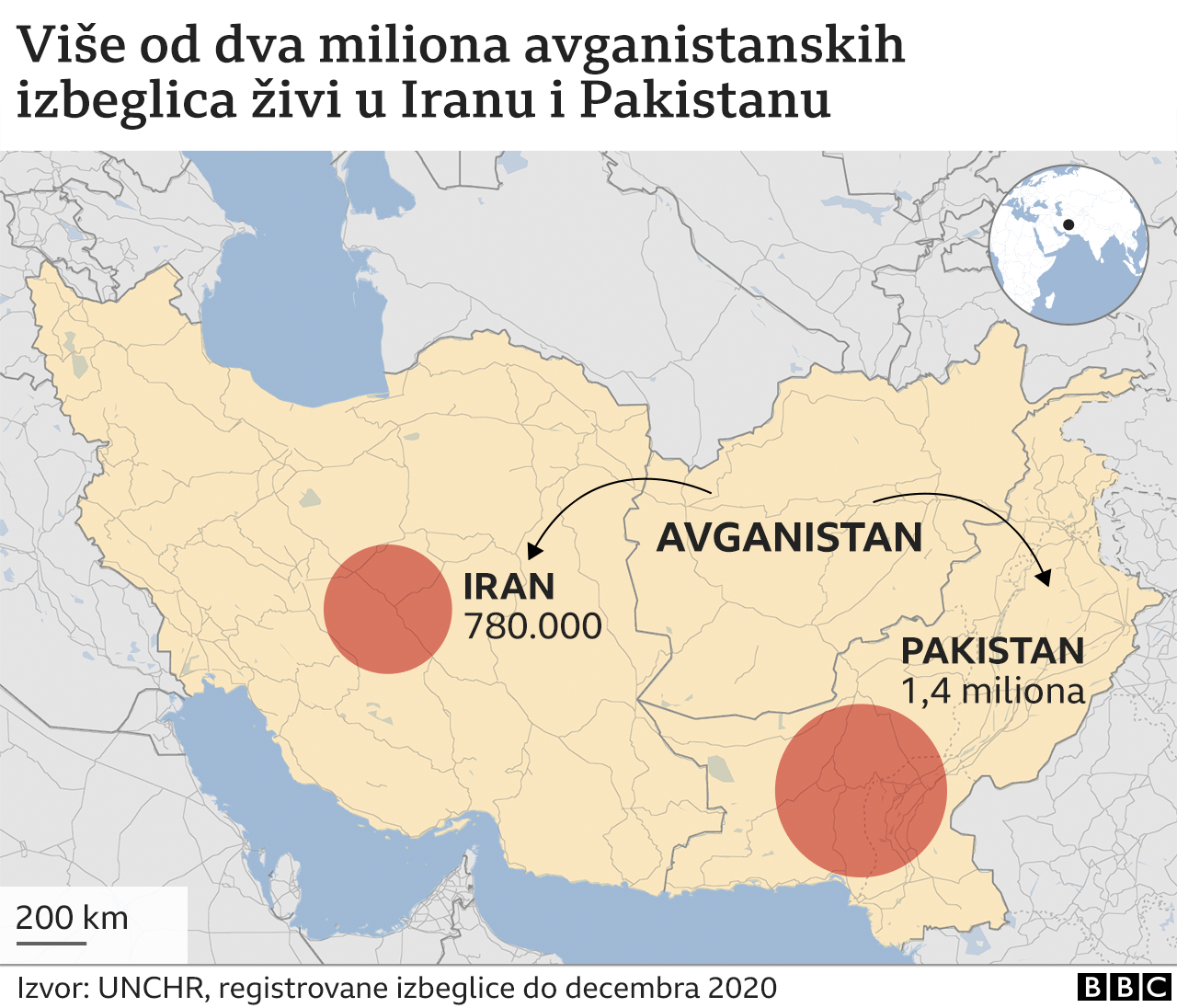 Avganistan, izbeglice
