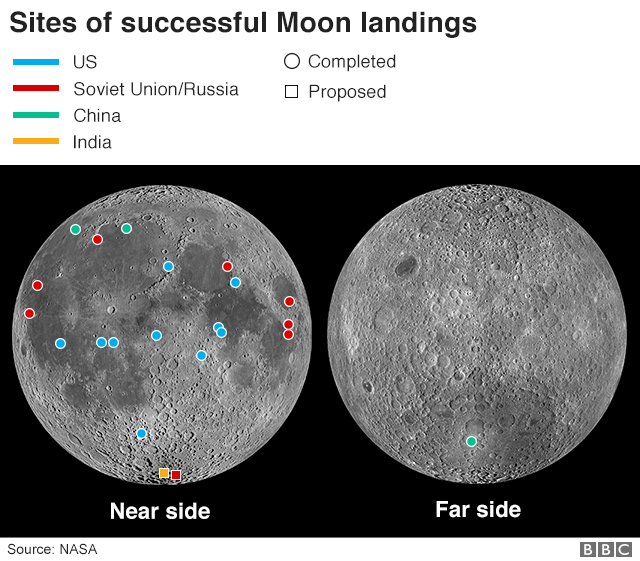 Site of successful moon landings graphic showing where other countries have landed on the moon