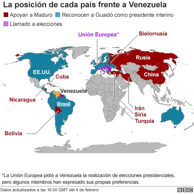 Mapa de los países que apoyan a Guaidó y a Maduro