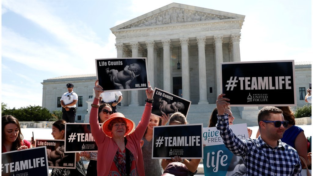 Anti-abortion activists outside the US Supreme Court
