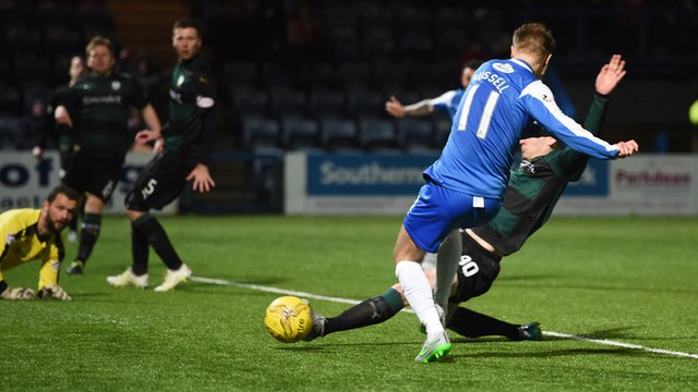 Queen of the South 1-1 Raith Rovers