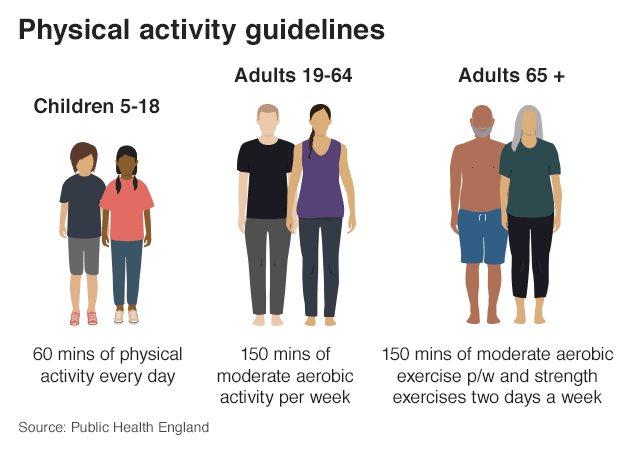 來源:英格蘭公共衛生署
