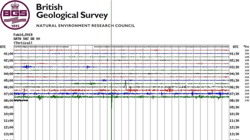 Surrey hit by another earthquake