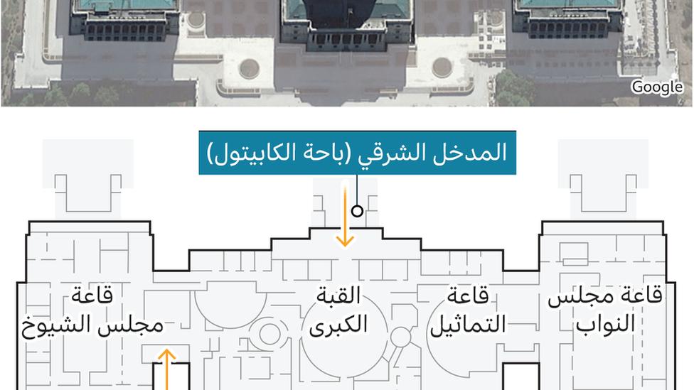 رسم بياني يوضح الأماكن التي دخل منها المتظاهرون إلى مبنى الكونغرس